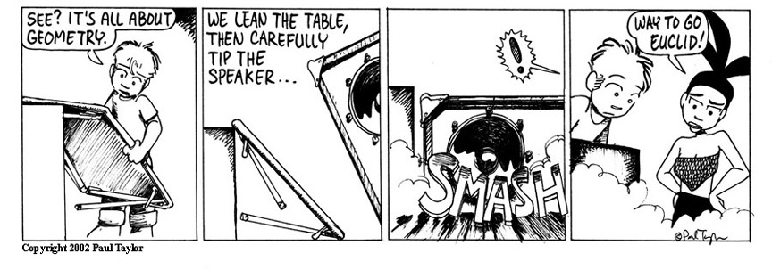 05/03/2002